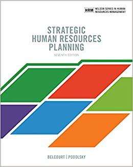 Strategic Human Resources Planning , 7th Edition Monica Belcourt Test Bank